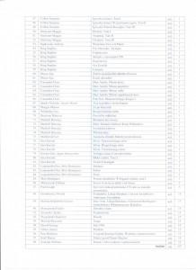 Załącznik 1- opis przedmiotu zamówienia strona 2.jpeg